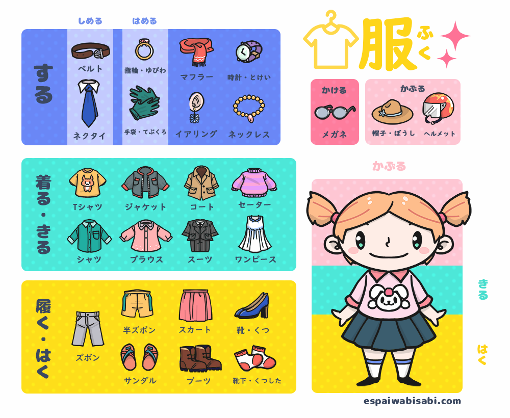 Clothes in Japanese