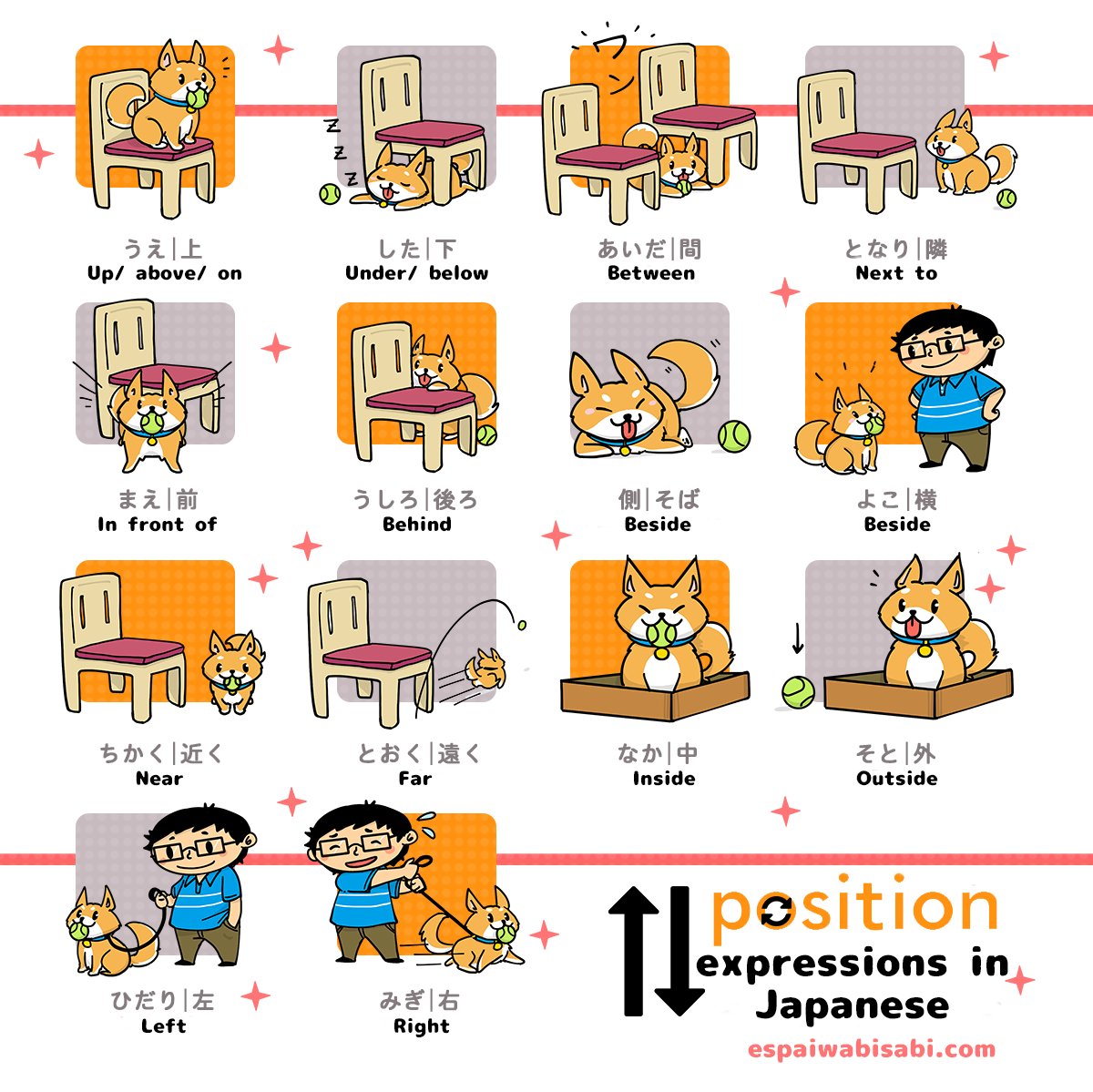 Position expressions in Japanese!
