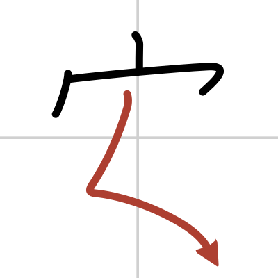 Kanji Details For 安 Japanese Dictionary Japandict